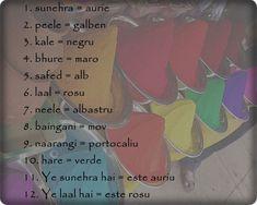 Culorile - x -                Expresii utile in Hindi
