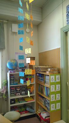 Matematiikkahylly ja kertotaulunauhat