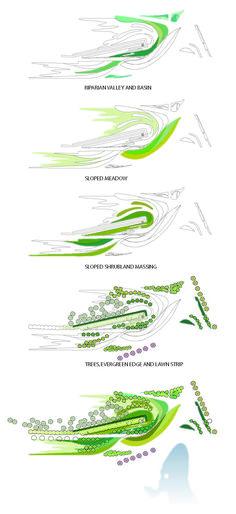Gallery of Brooklyn Botanic Garden Visitor Center / Weiss/Manfredi – 15 Gallery – Brooklyn Botanic Garden Visitor Center / WEISS/MANFREDI Architecture/ Landscape/ Urbanism – 15 Landscape Diagram, Landscape And Urbanism, Landscape Concept, Landscape Plans, Urban Landscape, Landscape Design, Organic Forms, Urban Design Diagram, Plan Sketch