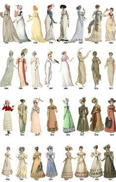 Fashion history timeline clothing 57 new ideas Rococo Fashion, 1800s Fashion, 18th Century Fashion, Victorian Fashion, Vintage Fashion, Women's Fashion, Fashion Styles, Fashion Watches, Moda Vintage