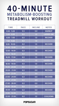 Cardio Workouts - Are you looking forward to bikini shopping this year? Well, you will – once you add a treadmill workout for weight loss to your fitness regime. The HIIT method of training is fairly popular b… Fitness Workouts, Treadmill Workouts, Running On Treadmill, Fitness Motivation, Sport Fitness, Fun Workouts, Fitness Tips, Running Intervals, Gym Workouts To Lose Weight