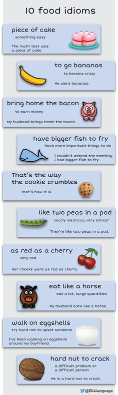 """10 Food Idioms"" (#INFOGRAPHIC) #ELL #ESL #ELD"