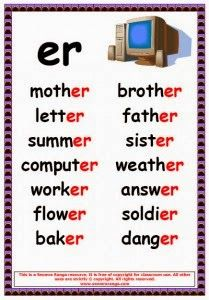 Unit 5:  Word link -er and -or