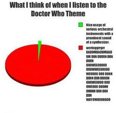 Doctor Who Challenge Day 13: Favorite Theme Song.  Honestly, they all sound pretty similar to me.  DOO-WEE-OOOOOOOOH! lol