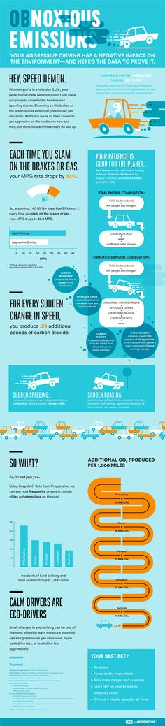 Fuel efficiency infographic that ties data to actual driving practices