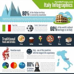 Italy colored vector infographic. The concept of infographics for your business, web sites, presentations, advertising etc. Quality design illustrations, elements and concept. Flat style. EPS 10. poster #poster, #printmeposter, #mousepad, #tshirt