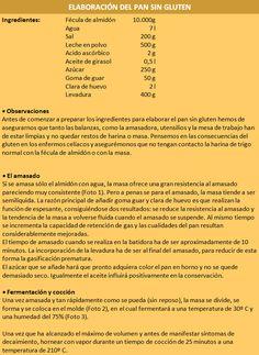 Pan-sin-gluten-para-celiacos1