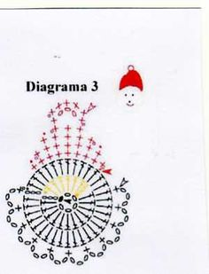 Christmas Tree Pattern, Crochet Christmas Ornaments, Christmas Crochet Patterns, Christmas Crafts, Crochet Stitches For Beginners, Crochet Videos, Diy And Crafts, Crafts For Kids, Crochet Angels