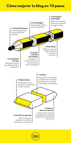 Cómo mejorar tu blog en 10 pasos #infografia #infographic #socialmedia