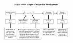 0010 Freud's Psychosexual Stages of Development Child