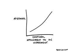 Understand the Emotion in Your Financial Decisions @BehaviorGap Many implications for business owners in this article!