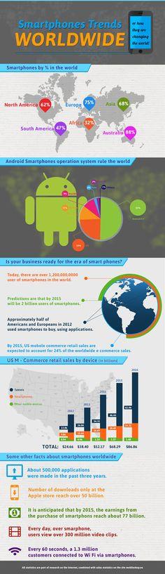 Tendencia #mobile - #infografia / Smartphones trends worldwide - #infographic