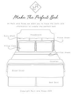 The designers guide to creating the perfect bed. From duvet covers to pillows to coverlets. Learn all about making the perfect bed.