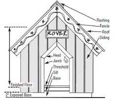 plans for a little house, could be a dog house, garden shed