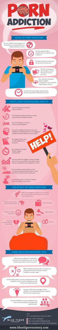 Check out this infographic presented by Blue Tiger Recovery LLc which provides information about Porn Addition.
