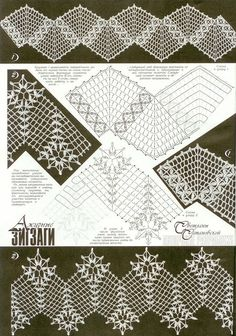 "Photo from album ""Дуплет on Yandex. Crochet Stitches Chart, Crochet Edging Patterns, Crochet Lace Edging, Crochet Motifs, Crochet Diagram, Crochet Doilies, Crochet Flowers, Stitch Patterns, Russian Crochet"