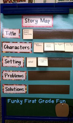 This summer, I read a great book about anchor charts.  I make tons of anchor charts with my students each year, but there are times when I f...