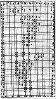 Filet Crochet Charts, C2c Crochet, Crochet Diagram, Tapestry Crochet, Knitting Charts, Crochet Squares, Crochet Home, Crochet Doilies, Bobble Stitch Crochet