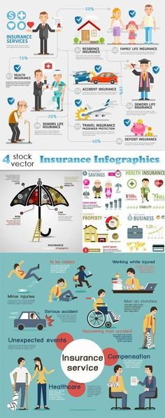 Bajaj Allianz is one of the fastest growing General Insurance companies in India and also won awards for Best General Insurance Company & Claims Innovation awards. Family Life Insurance, Health Insurance, Insurance Companies, Fast Growing, Innovation, How To Plan, Website, Infographics, Starbucks