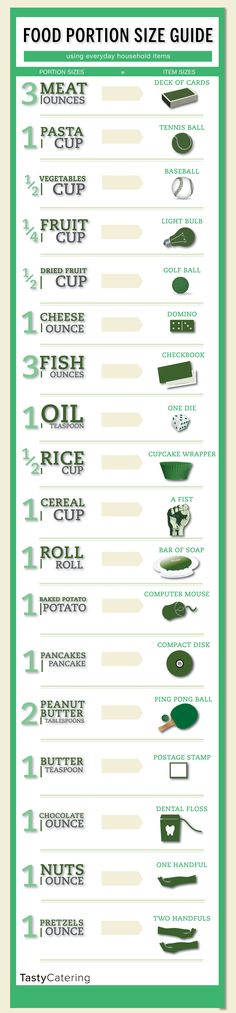 Food Portion Size Guide Using Everyday Household Items #weightlosssmoothies