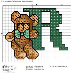 alfabeto degli orsetti col papillon: R