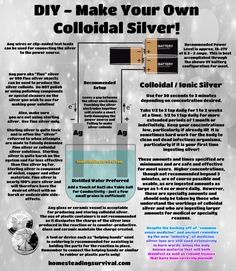 Make Your Own Colloidal Silver Generator The Many Uses of Nano Colloidal Silver:)