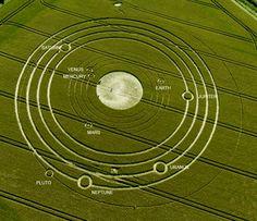 Avebury Minor Solar System