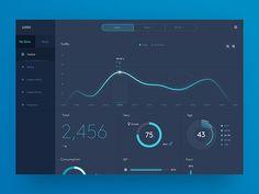 Dashboard Web App