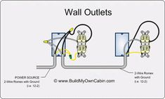 Image result for wiring an outlet