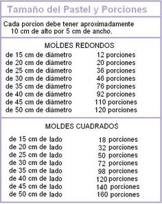 tablas de reposteria - de búsqueda