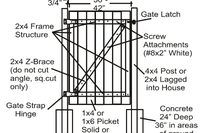 How To Build A Wooden Lattice Gate