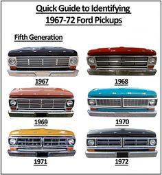 ford trucks 1948-60