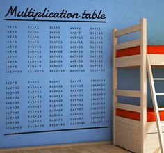 Kids Wall Stickers - A multiplication table which will ease the process of learning the time tables for kids.  #tables #stickers #school #class #homework #decoration #numbers #home #tenstickers #original #monochrome