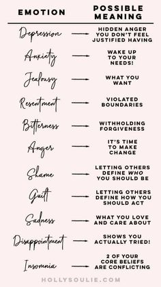 Mental And Emotional Health, Emotional Healing, Mental Health Awareness, Mental Health Art, Emotional Awareness, Understanding Emotions, My Emotions, Vie Motivation, Self Care Activities