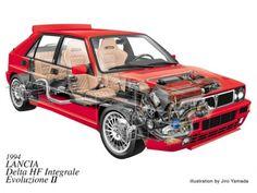 1994 Lancia Delta HF Integrale Evoluzione II; by Jiro Yamada