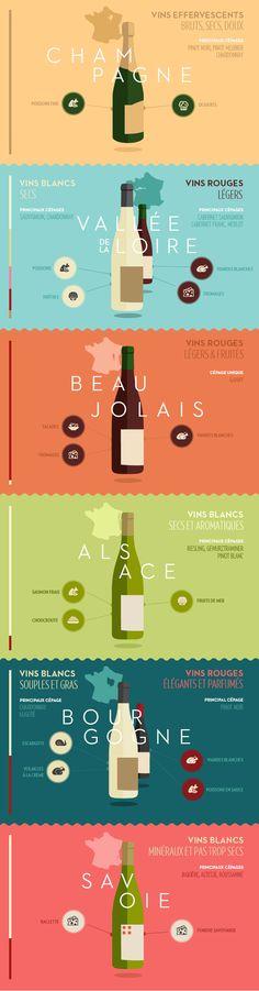Infographie - Types de vins des vignobles du nord #France #Vin