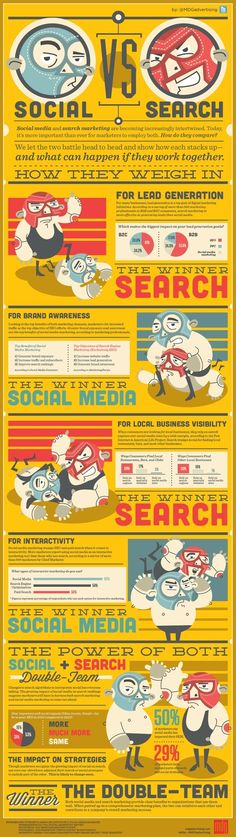 Search-marketing-social-media-match-at http://www.internetmarketingtrainingcenter.net