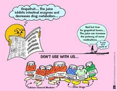 Grapefruit Contraindications | Nursing Mnemonics and Tips