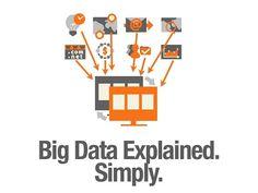 Cosa sono i Big Data: esempi concreti della vita quotidiana