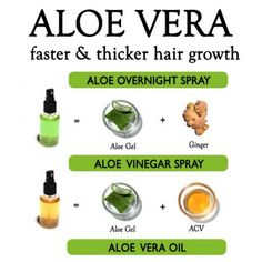 Hair growth is often affected by lack of nutrition, product buildup, excessive heat treatments etc. If your hair lacks optimum growth, you might have already [. Grow Long Hair, Grow Hair, New Hair Growth, Afro Hair Growth, Growth Oil, Overnight Hairstyles, Hair Specialist, Natural Hair Styles, Long Hair Styles