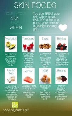 Foods you should eat for skin