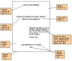Trabalhos Acadêmicos: Normas ABNT para Trabalhos Acadêmicos 2014