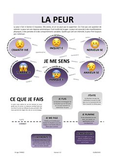 Autism Education, Education Quotes, Positive Mind, Positive Attitude, Attitude Quotes, Writing Advice, Writing A Book, Common French Phrases, French Classroom