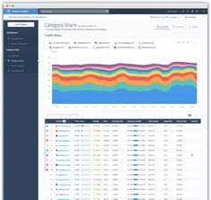 SimilarWeb | Website Traffic Statistics & Market Intelligence