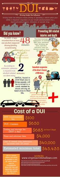 Can I get into law school with 2 DUI's??? Is it worth it?
