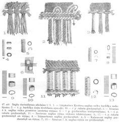 Viilaines rotājumu detaļu zīmējumi. Latviešu tautas tērpu vēsture.- 2007.g. faksimilizdevums no 1936.g. izdevuma. 53. lpp.