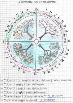 Le stagioni     Questionario     Quali mesi comprende l'estate?  Quali mesi comprende l'autunno?  Quali mesi comprende l'inverno?...