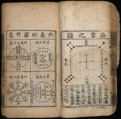 Bao Yunlong, 1450s. Universe run by Tao, which is divided into yin and yang, which can be used to understand... everything. 'Ba Gua' used in the Yi-ching (I Ching or Classic of Changes, also known as the Book of Divination) 洛書圖案; 伏羲則圖作易