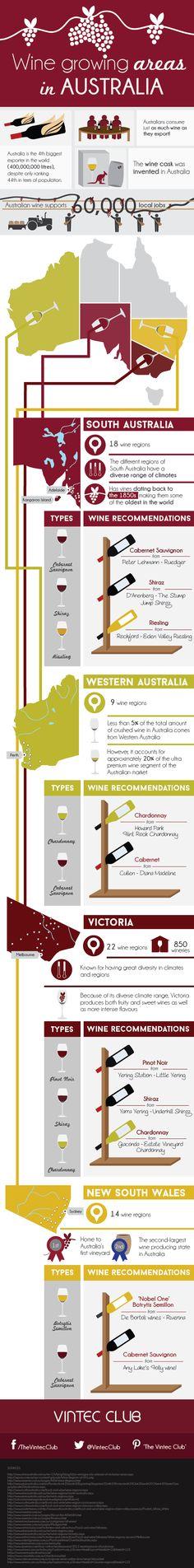 INFOGRAPHIC – Wine Growing Regions of Australia