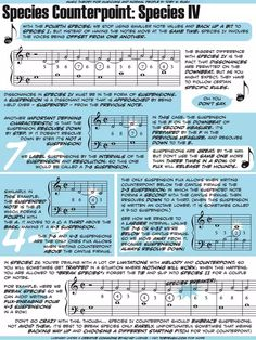 Music Theory Guitar, Music Guitar, Piano Music, Guitar Chords, Ukulele, Singing Lessons, Music Lessons, Guitar Lessons, Art Lessons